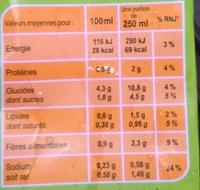 Velouté aux  Poireaux & aux  Pommes de terre - Voedingswaarden