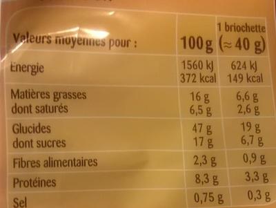 Briochettes aux pépites de chocolat au lait - Nutrition facts