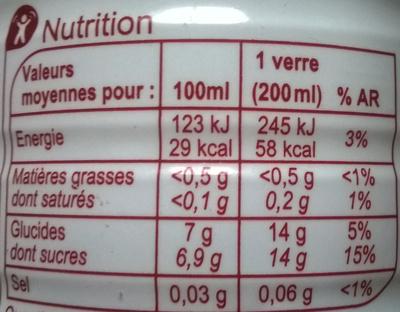 Thé noir infusé - Informations nutritionnelles - fr