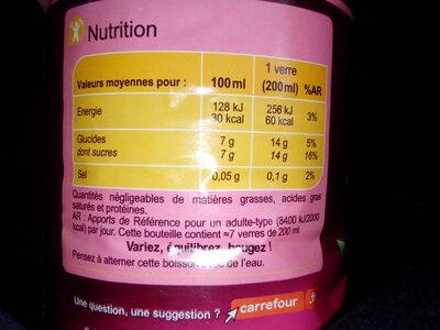 Iced Tea saveur framboise - Nutrition facts