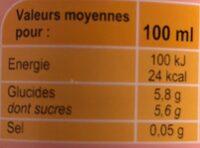 Iced Tea saveur framboise - Nutrition facts - fr