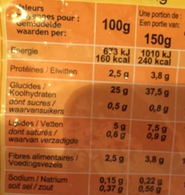 Frites Zig-Zag - Informations nutritionnelles