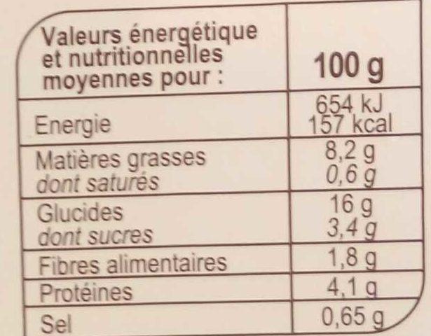 Salade Fusilli & Surimi - Nutrition facts