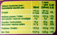 Pur jus de pomme - Informations nutritionnelles - fr
