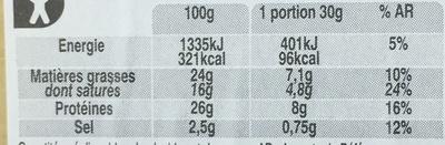Edam Holland (24% MG) - Voedingswaarden - fr