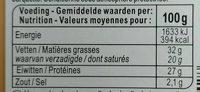 Gouda Holland - Informations nutritionnelles - fr