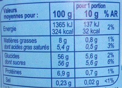 Lait concentré sucré - Informations nutritionnelles - fr