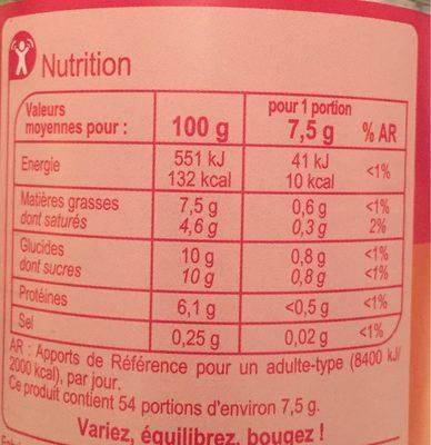 Lait concentré non sucré - Valori nutrizionali - fr