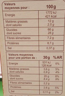 Céréales coeur fondant  aux noisettes au chocolat - Nutrition facts