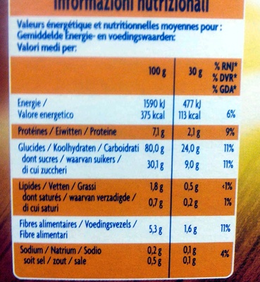 Choco ballz - Informations nutritionnelles