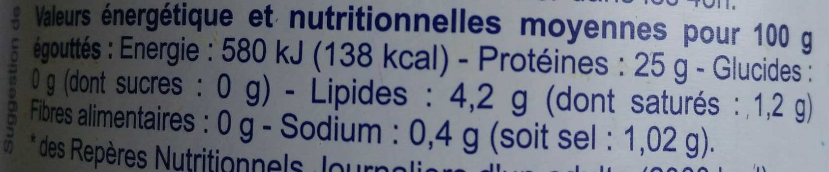 Thon blanc - Nutrition facts - fr