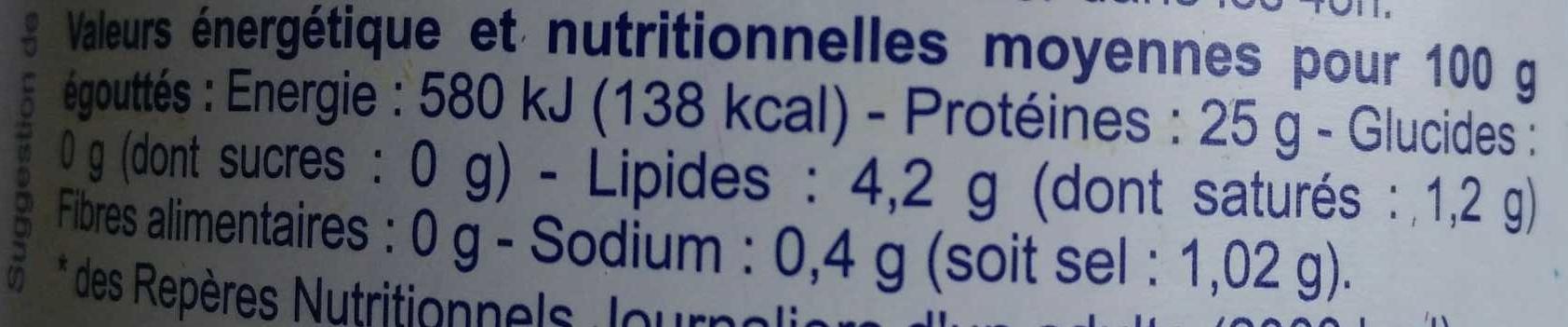 Thon blanc - Informations nutritionnelles - fr