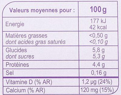 Yaourt Fruits avec morceaux 0% - Información nutricional - fr