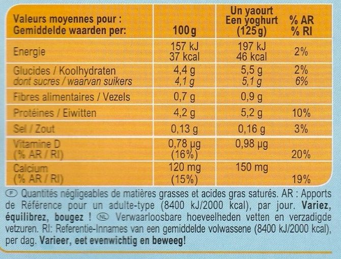 Yaourt & Fruits 0% - Informations nutritionnelles - fr