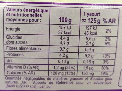 Yaourt & Fruits 0% mat gr multifruits - Voedingswaarden - fr