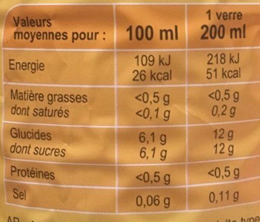 BUL'Z Saveur citron - Informations nutritionnelles