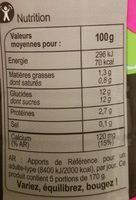 Yah! Parfum Framboise - Nutrition facts