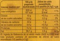 Cubitos Caldo Pollo Carrefour - Información nutricional - es