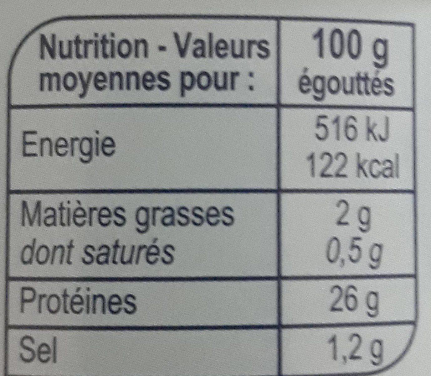 Thon  albacore  entier - Nutrition facts - fr