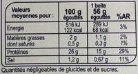 Thon  albacore entier - Informations nutritionnelles