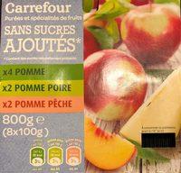 Sans sucres ajoutés * *Contient des sucres naturellement présents - Produit