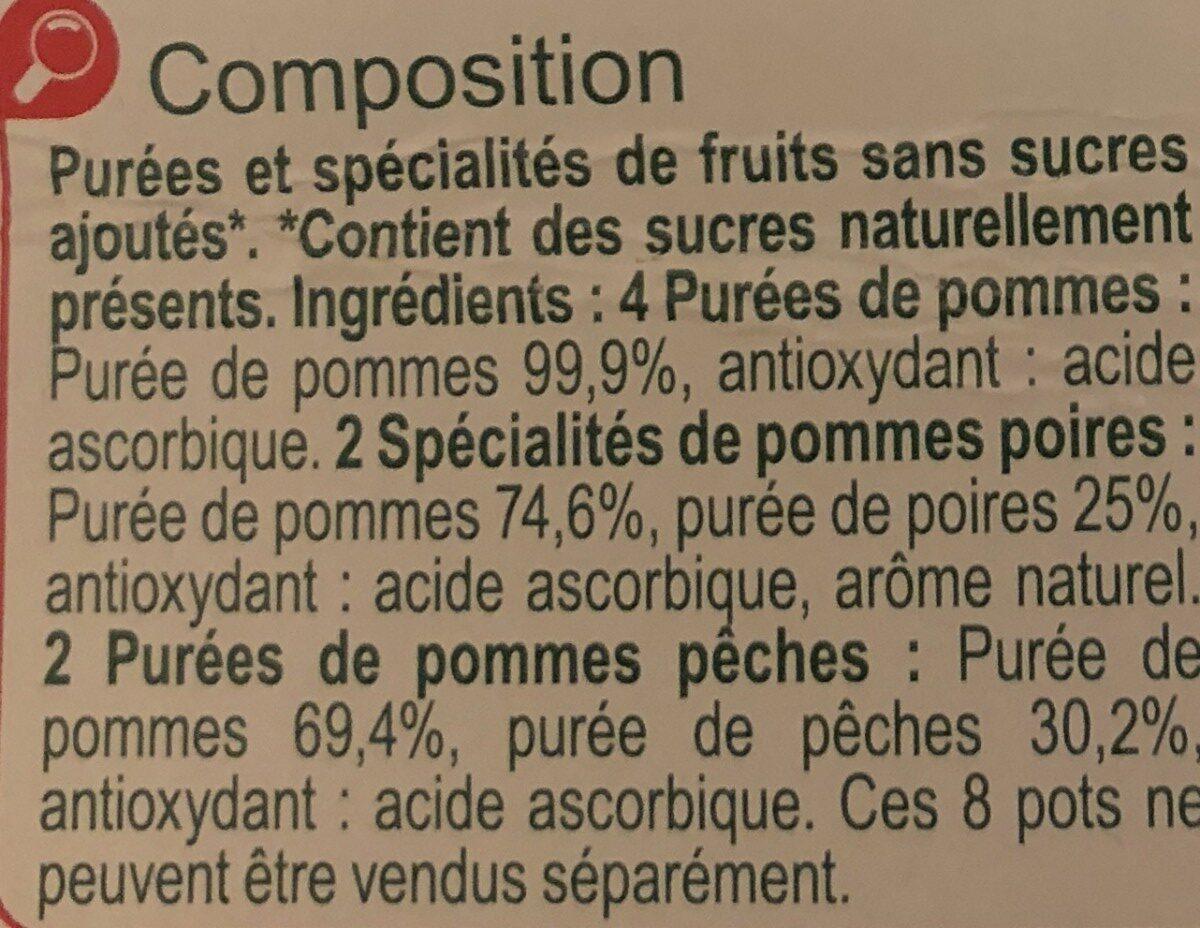 Sans sucres ajoutés * *Contient des sucres naturellement présents - Ingredients - fr