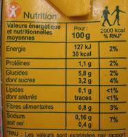 Purée de tomates - Nutrition facts