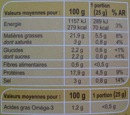 Truite fumée façon Carpaccio à l'huile d'olive et au poivre de Sichuan (5 tranches) - 100 g - Informations nutritionnelles - fr