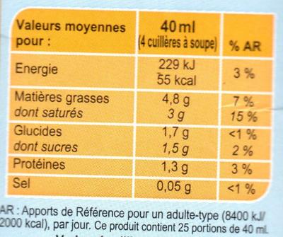 Crème fluideLégère - Voedigswaarden