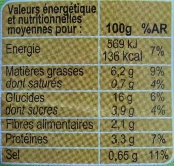 Taboulé au tartare de tomate - Informations nutritionnelles - fr
