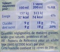 Boisson aux fruits Saveur Tropical - Informations nutritionnelles - fr