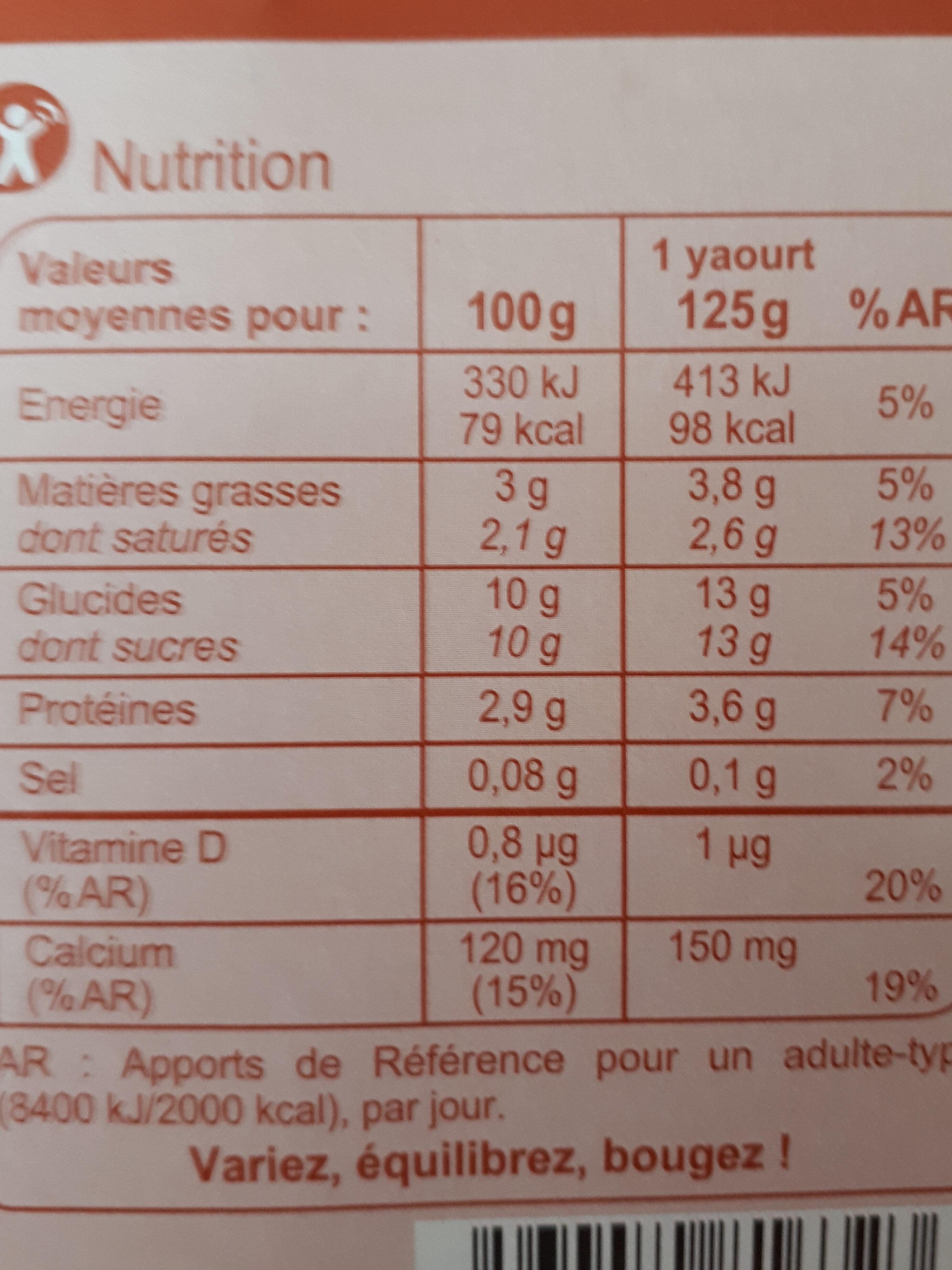 Yaourt nature sucré - Informations nutritionnelles