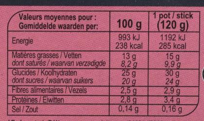 La Panna cotta - Nutrition facts - fr