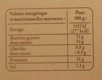 Coulommiers de la Brie au lait cru (21 % M.G.) - Voedingswaarden - fr