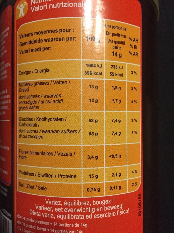 Cappuccino - Valori nutrizionali - fr