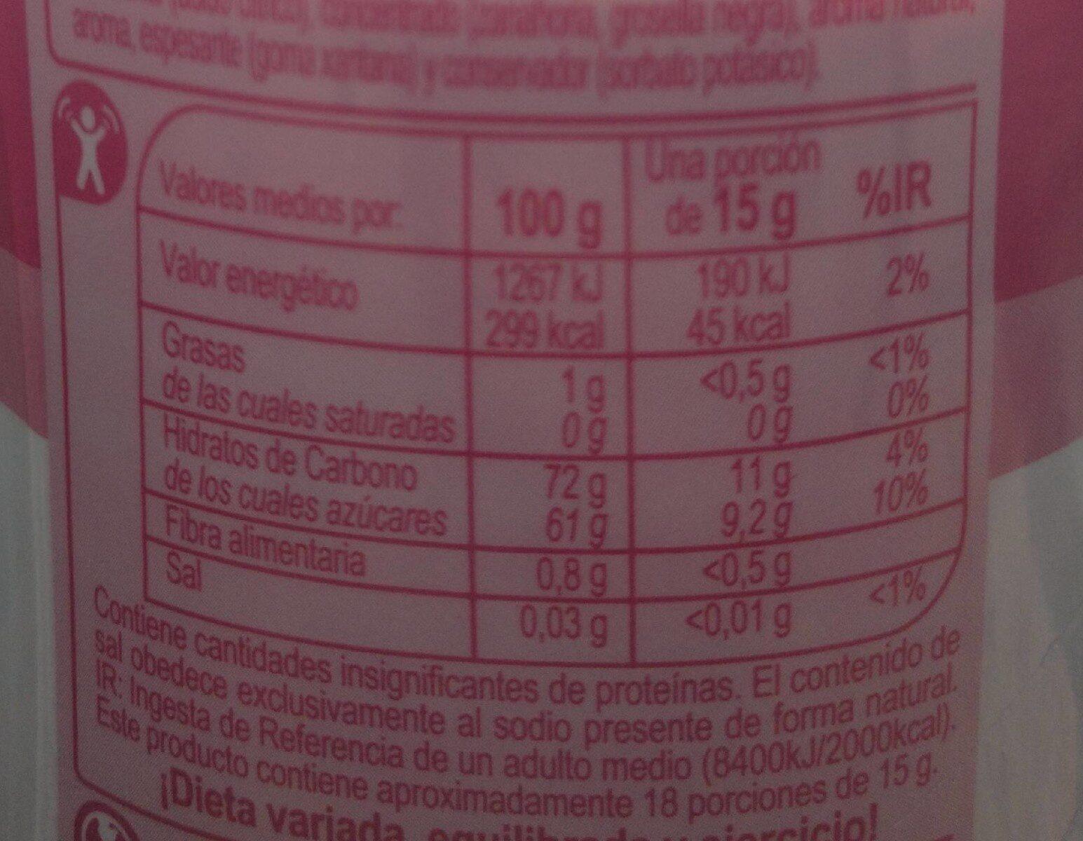 Sirope sabor fresa - Voedigswaarden