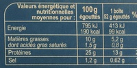 Thon listao entier péché à la canne - Nutrition facts