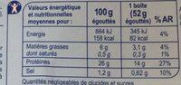Thon listao entier pêché à la canne - Nutrition facts