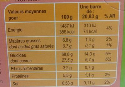 Barres céréales fraise chocolat blanc - Informations nutritionnelles - fr