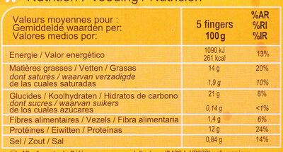 Fingers de Poulet - Nutrition facts