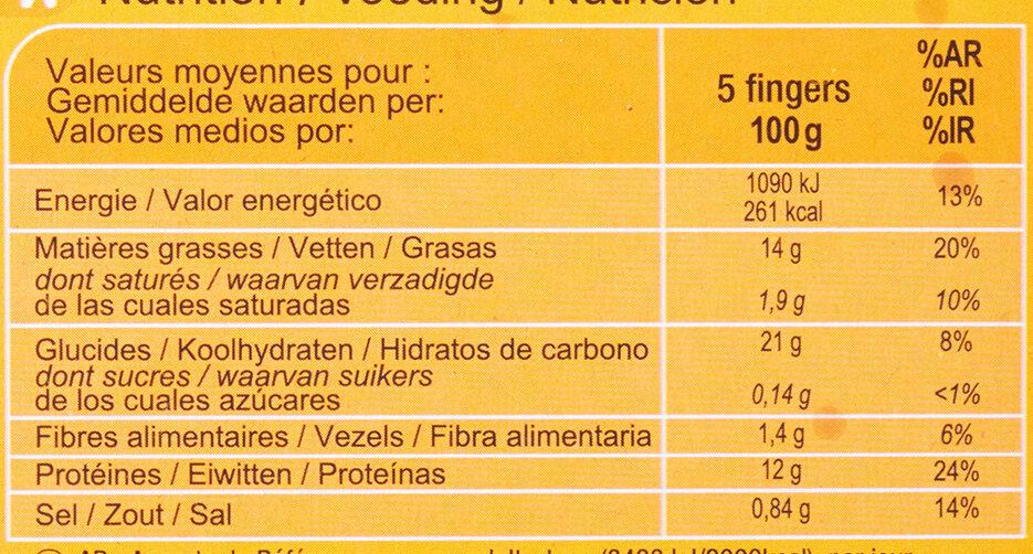 Fingers de Poulet - Información nutricional