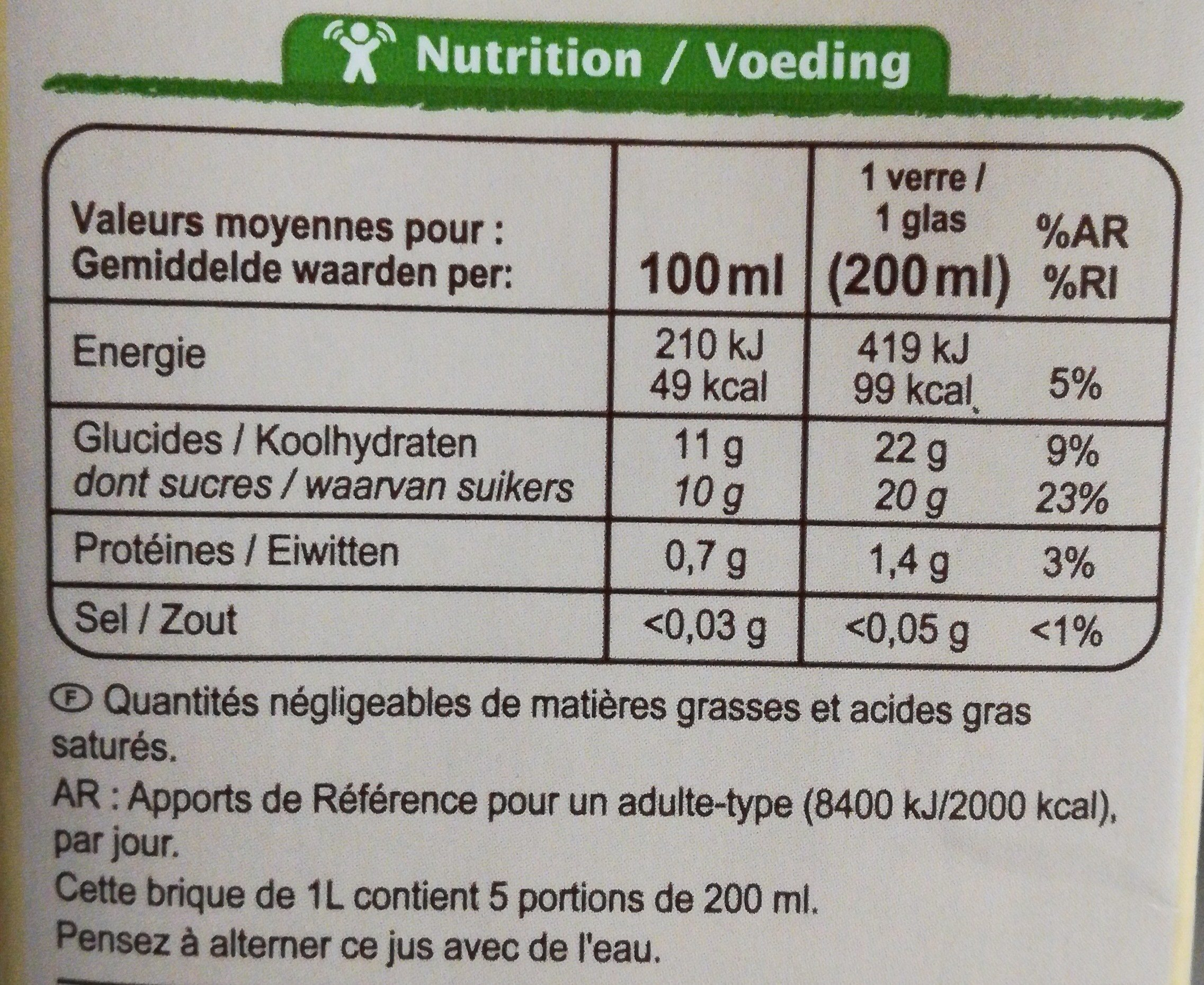 Jus d orange bio - Nutrition facts