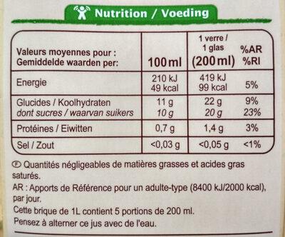 Jus d'orange bio - Voedingswaarden