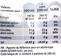 100 % pur fruit pressé, Jus de pomme - Informations nutritionnelles - fr