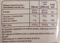 100 % Pur fruit pressé, jus de pomme bio - Nutrition facts
