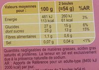 Sorbet Framboise - Informations nutritionnelles - fr