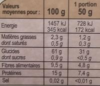 melanges gourmands - Informations nutritionnelles - fr