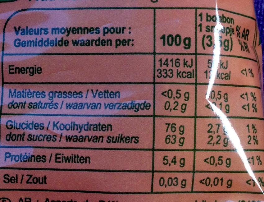 Frit'Acid - Voedigswaarden