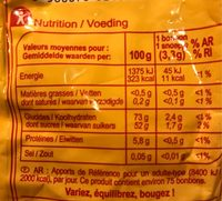 Grizzly - Nutrition facts