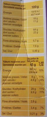 Carrefour Crunchy Muesli croustillant 5 Fruits secs - Voedingswaarden - fr